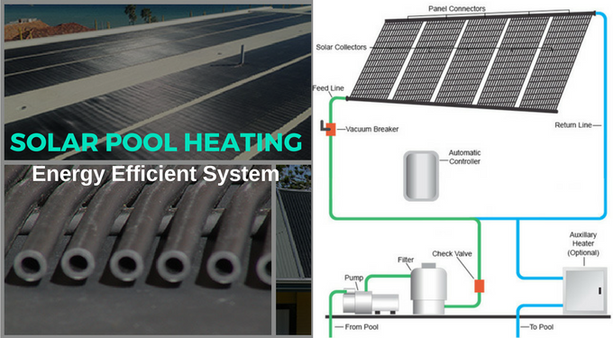 Solar pool heating system an energy efficient pool for Most efficient heating system